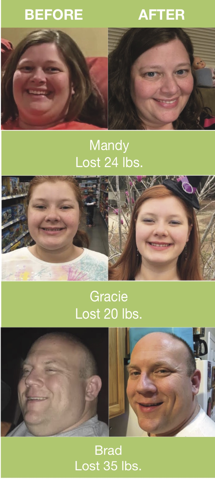 Family Weight Loss Success Story: After trying many different ...